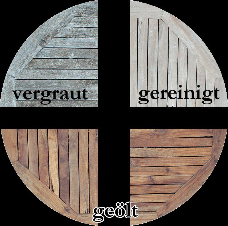 Holzterrasse Reinigen holzterrasse reinigen ölen